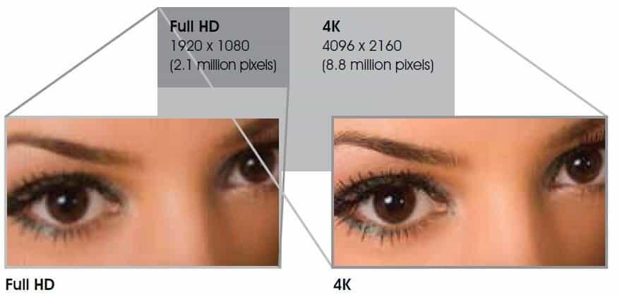 4K-vergleich-mti-Full-HD