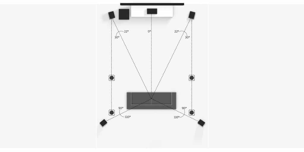 Dolby Atmos 5.1.4 Celling
