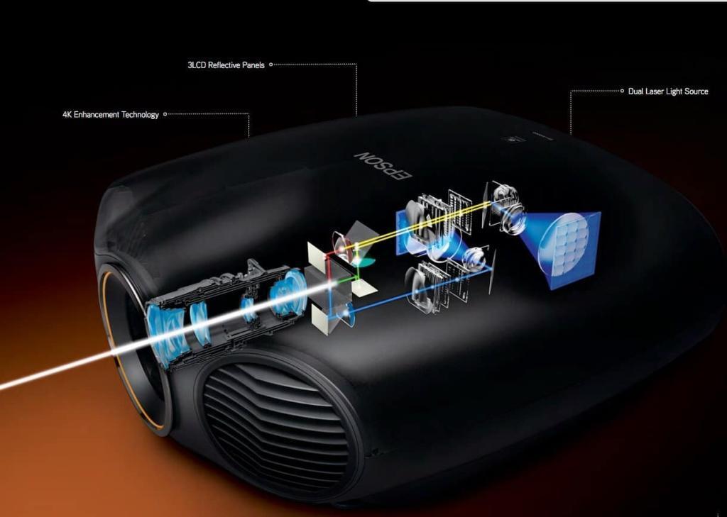 Epson EH-LS10000 Projektor mit zweifacher Laserlichtquelle und 3LCD-Reflective-Panels. Verfügbar ab April 2015 bei uns.