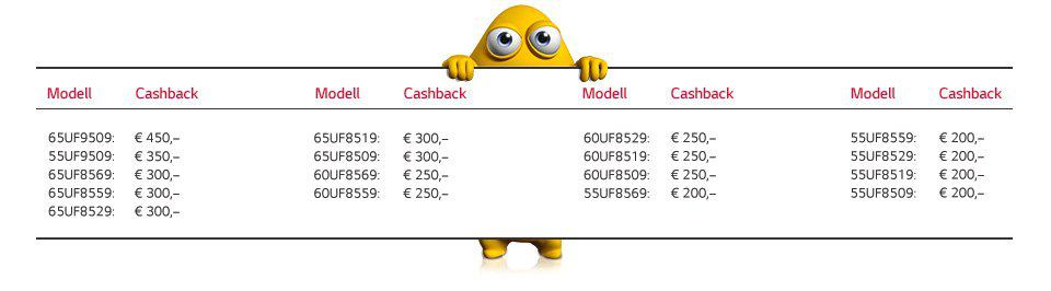 tv-liste_cashback