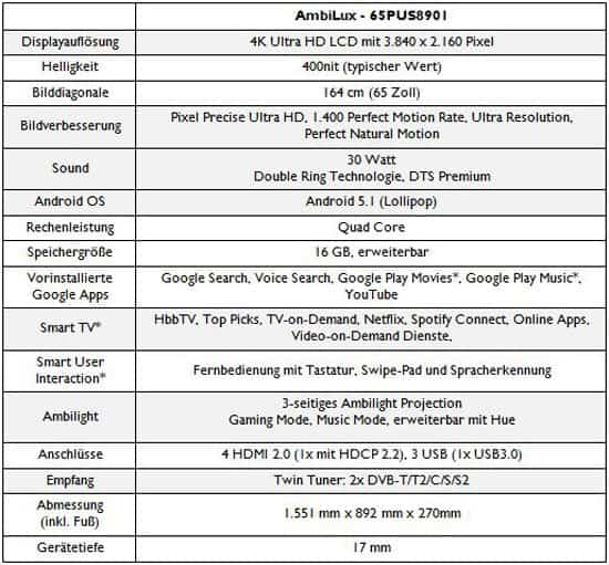 Philips AmbiLux Datenblatt