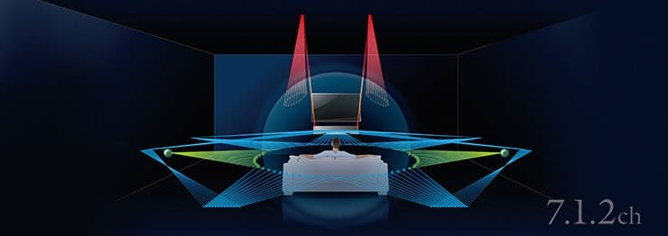 Yamaha YSP-5600 Dolby Atmos Soundbar