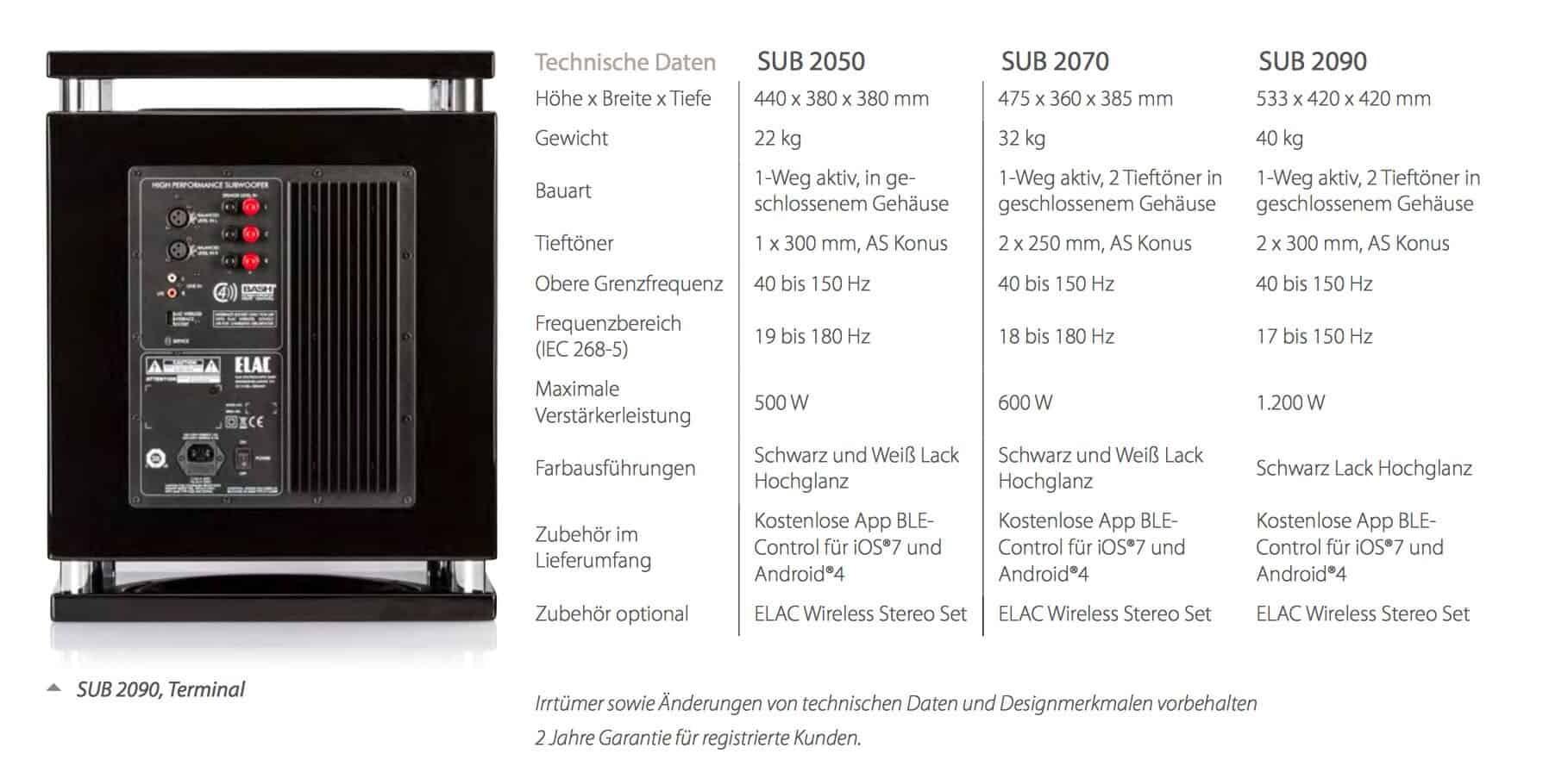 ELAC SUB 2050 Details