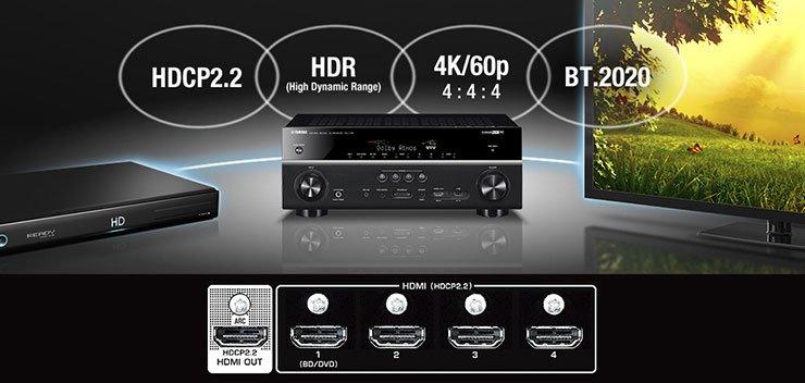 Yamaha RX-V381 HDCP 2.2