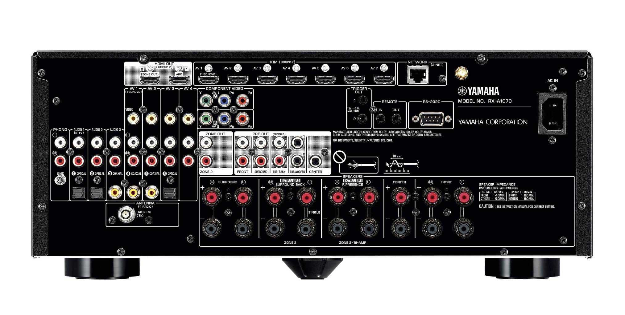 Yamaha RX-A1070 inkl. Premium Edition