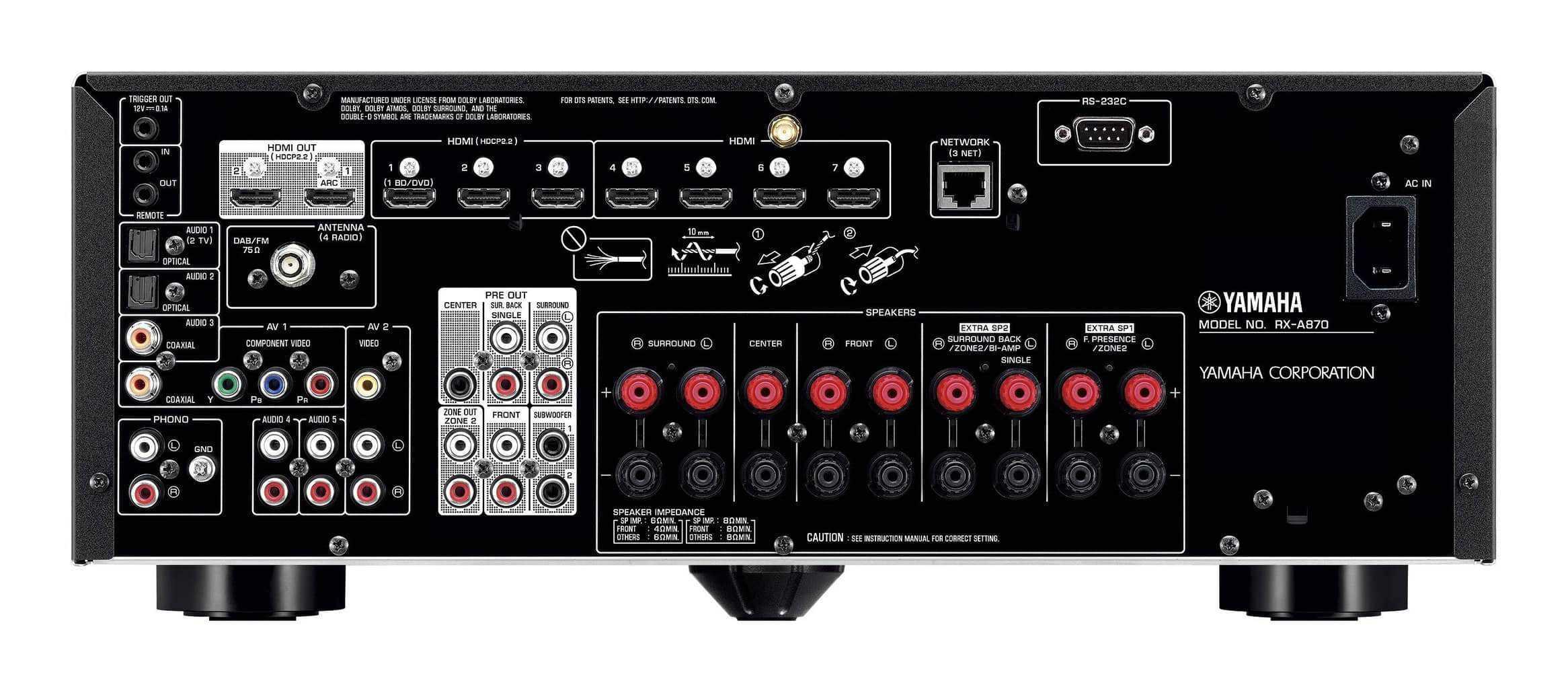 Yamaha RX-A870 Rückseite