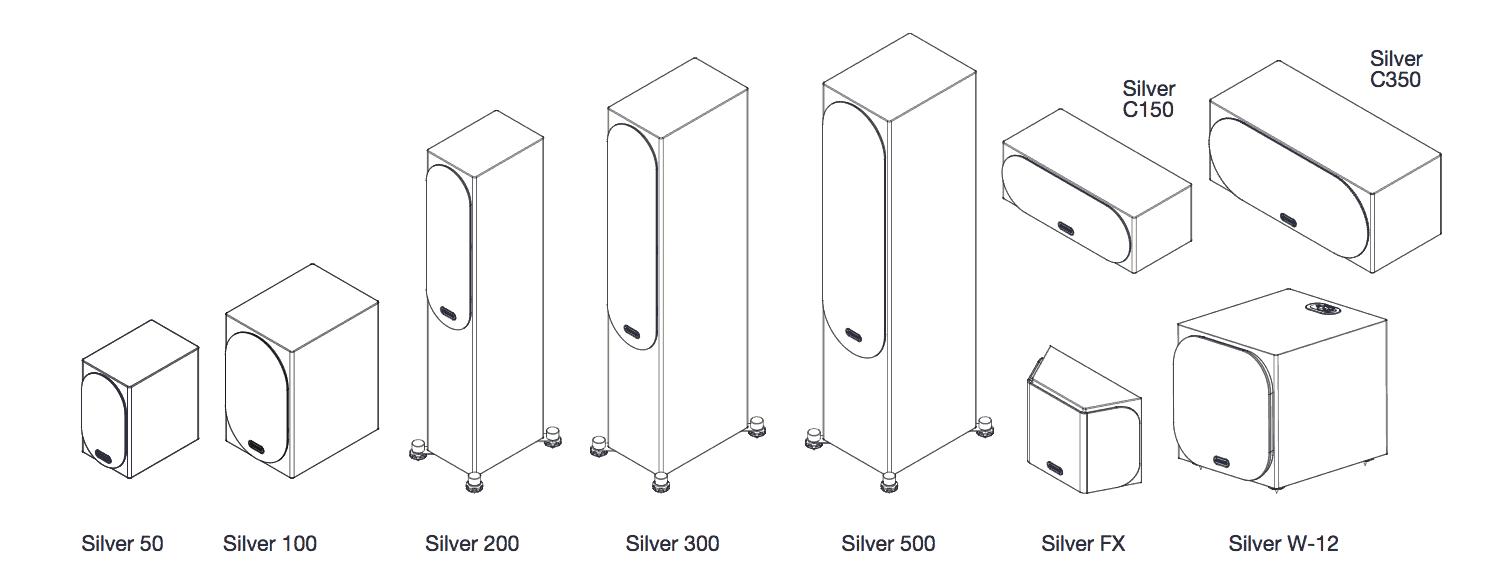 Monitor Audio Silver 6G Modellreihe