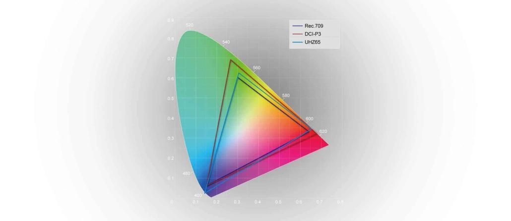 Optoma UHD300X 4K DLP