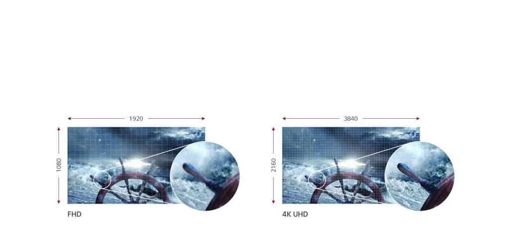 LG Presto HU80KSW Laser 4K Projektor