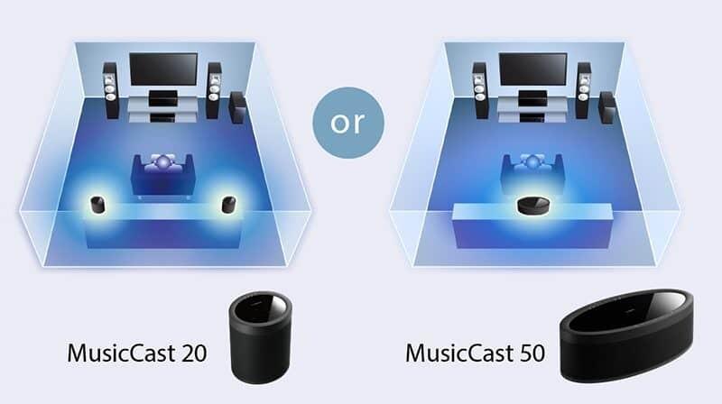 Yamaha MusicCast 20 MusicCast 50