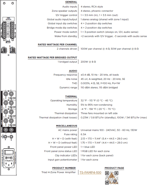 TRIAD 4-Zonen Mehrkanalverstärker