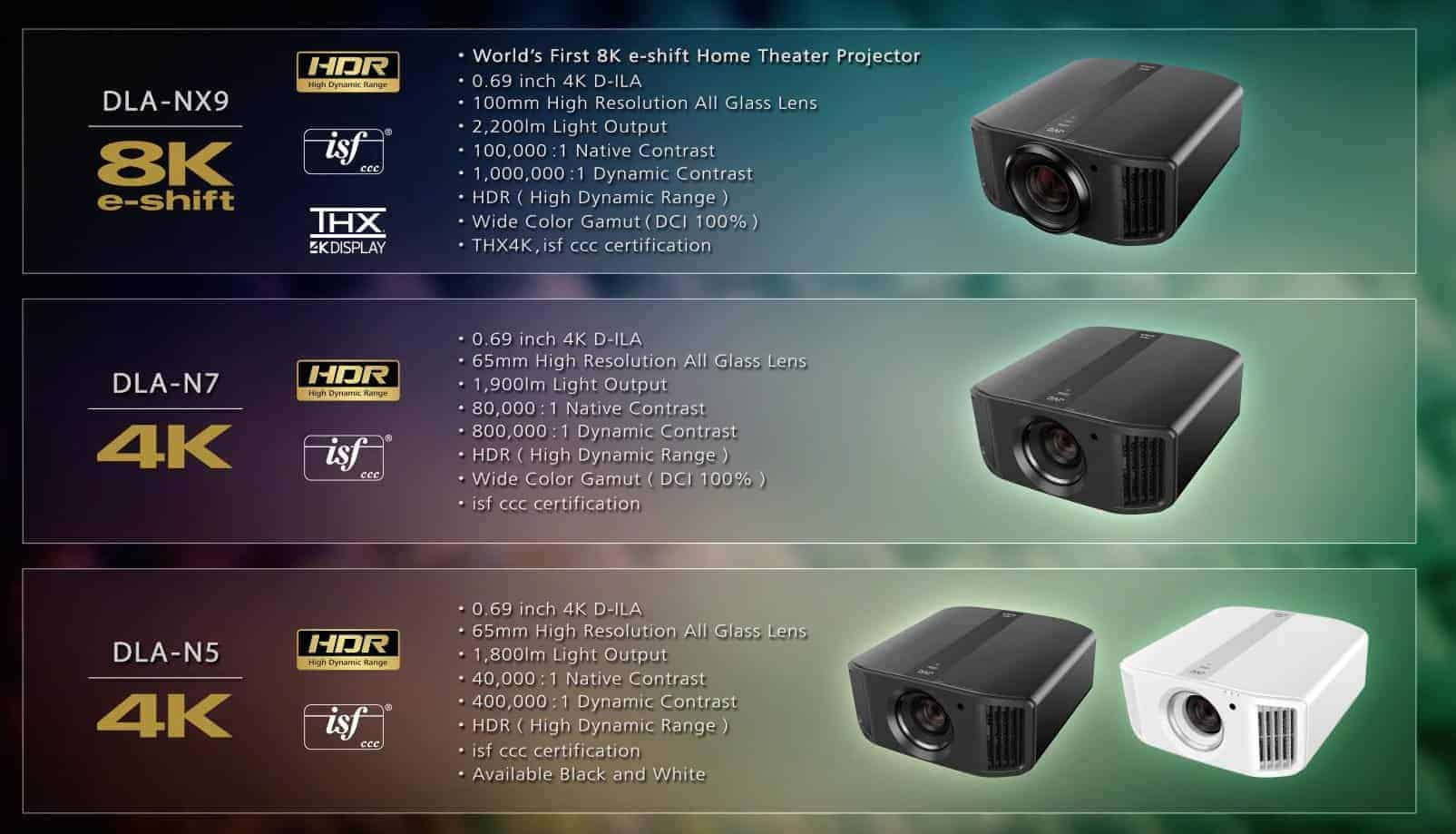JVC DLA-N5 4K D-ILA HDR