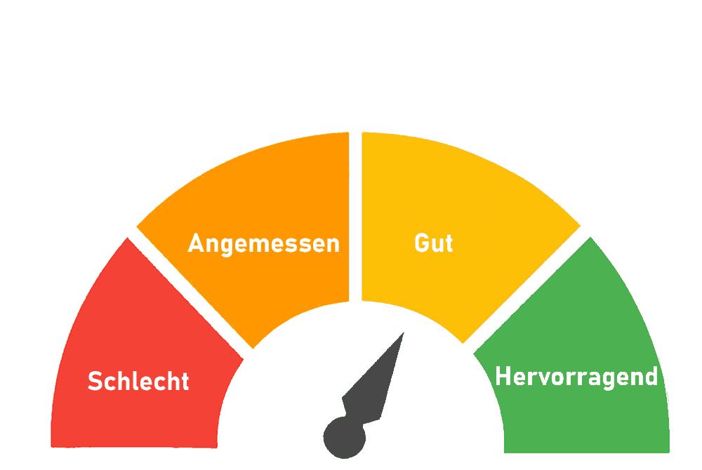Heimkino-partner.de Bewertung Gut