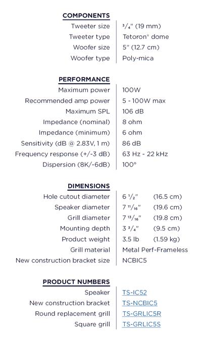 Triad TS-IC52 Einbaulautsprecher Offen