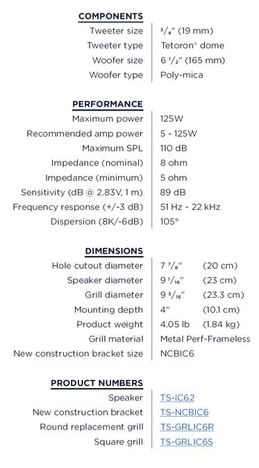 Triad TS-IC62 Einbaulautsprecher Offen