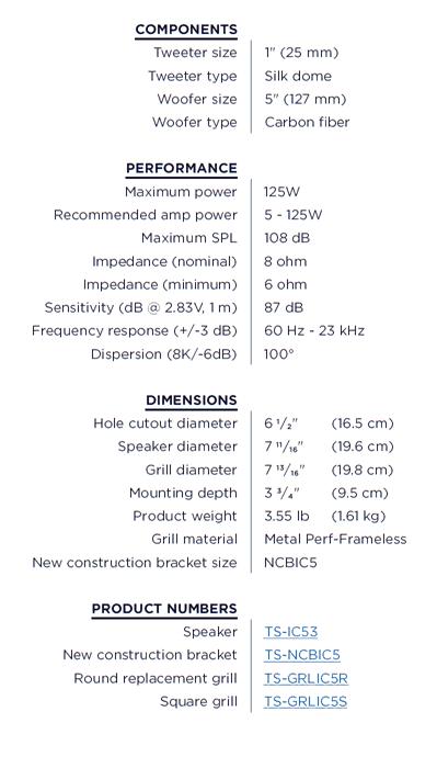 Triad TS-IC53 Einbaulautsprecher Offen