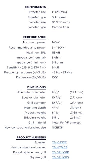 Triad TS-IC83DT Stereo Einbaulautsprecher Offen