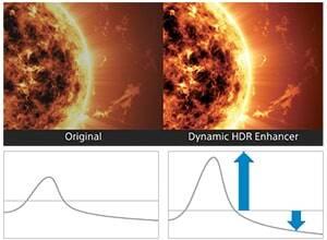 Dynamic HDR Enhancer