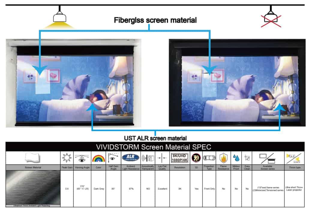 Storm PRO CLR Slimline Tension Edgefree Screen Material