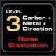 AudioQuest Carbon 48 Level 3