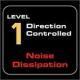 AudioQuest Level 1 Noise