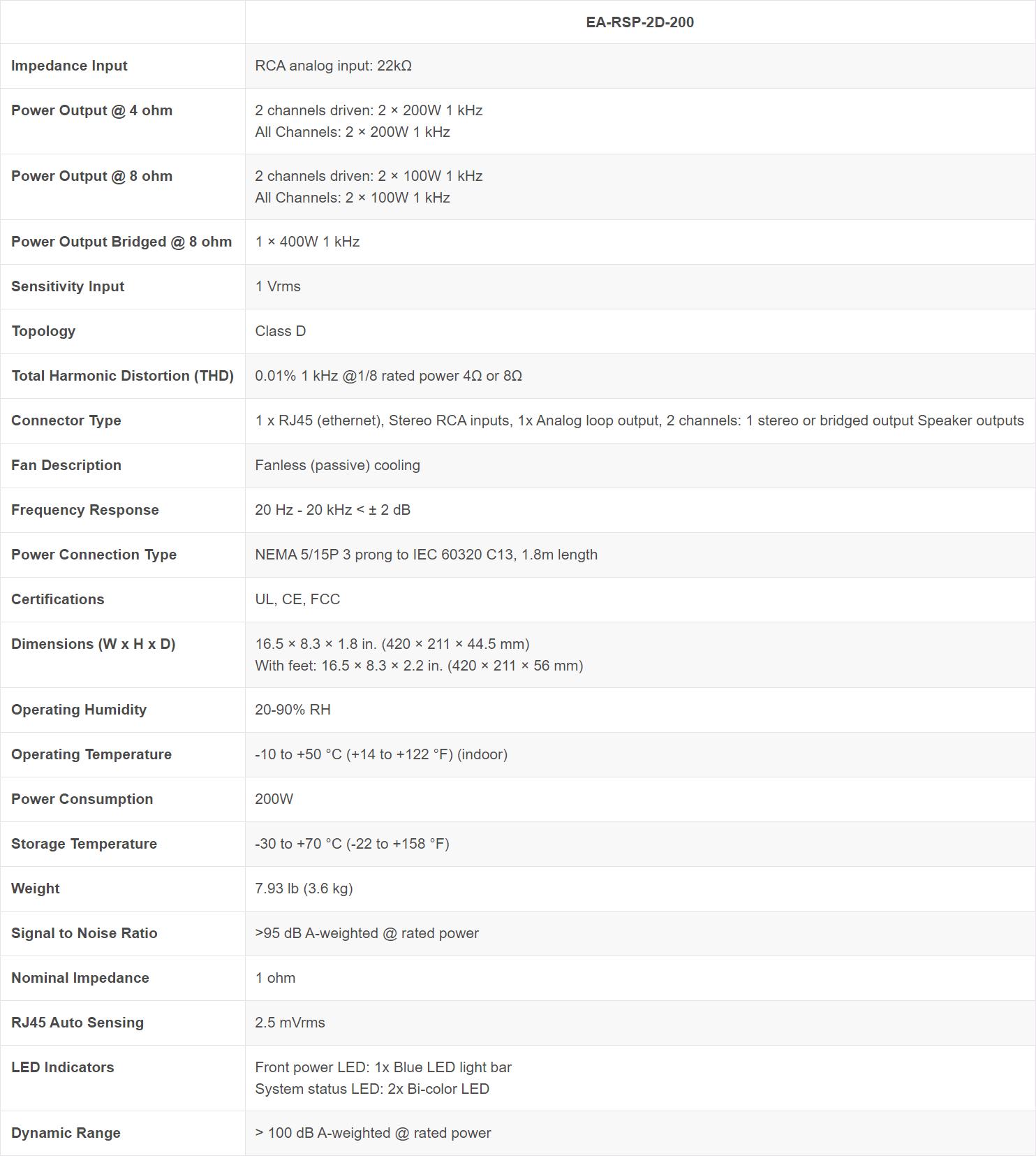 Episode Response EA-RSP-2D-200 | 200W x 2 Channels