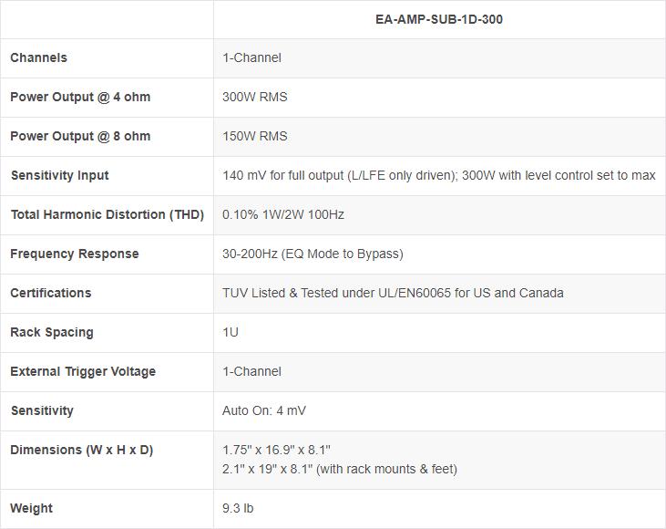 Episode® EA-AMP-SUB-1D-300R Digital Verstärker