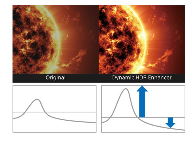 Sony Dynamic HDR Enhancer