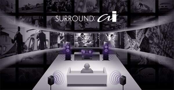 Surround:AI
