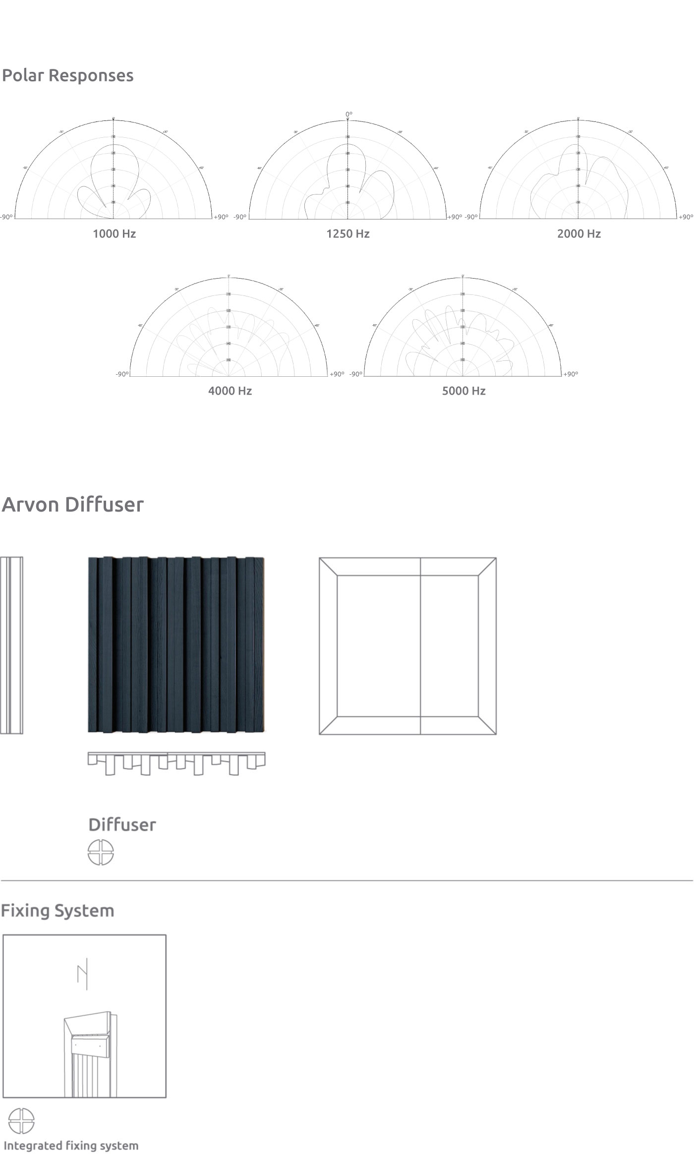 Artnovion Arvon W Diffuser