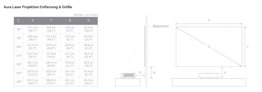 XGIMI Aura 4K Ultrakurzdistanz-Laserprojektor